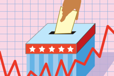 The Stock Market Typically Rises After Midterm Elections. This Year Is Anything but Typical.